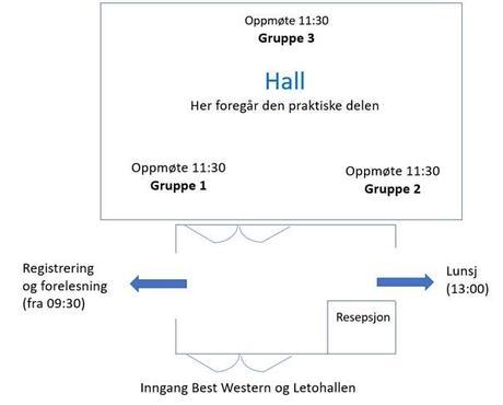 Hallkart Letohallen